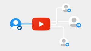 YouTube algorytm wyszukiwarki